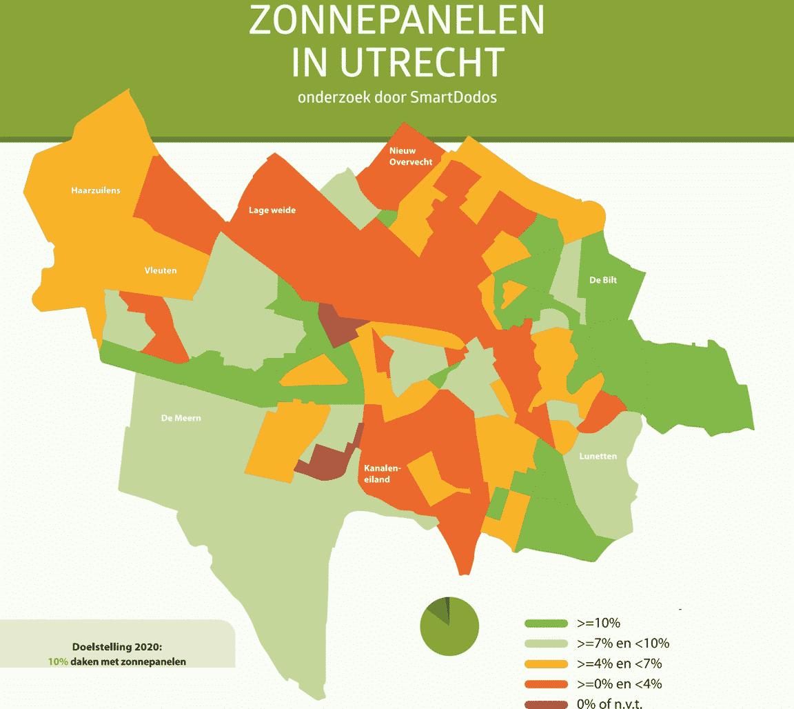 Utrecht zonnepanelen Infographic Algemeen Demo2017